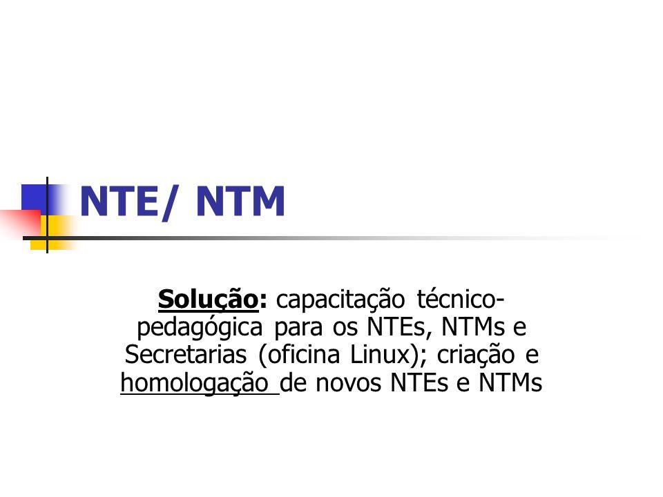 NTE/ NTM Solução: capacitação técnico- pedagógica para os NTEs, NTMs e Secretarias (oficina Linux); criação e homologação de novos NTEs e NTMs
