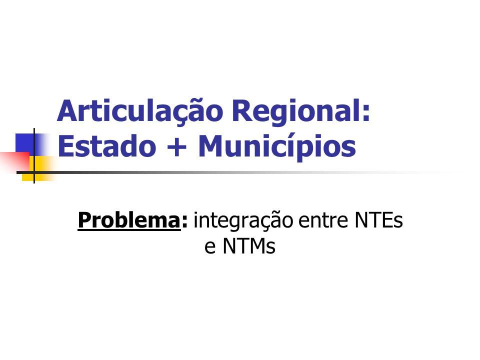 Articulação Regional: Estado + Municípios Problema: integração entre NTEs e NTMs