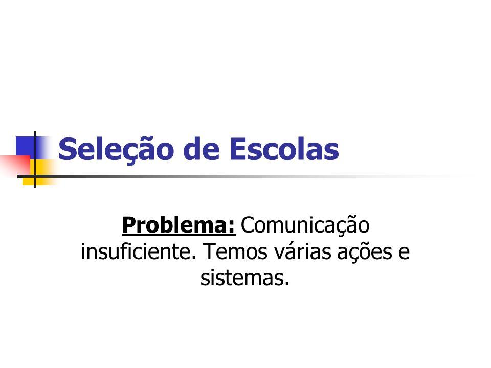 Seleção de Escolas Problema: Comunicação insuficiente. Temos várias ações e sistemas.