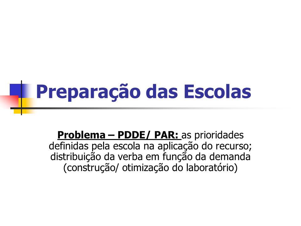 Preparação das Escolas Problema – PDDE/ PAR: as prioridades definidas pela escola na aplicação do recurso; distribuição da verba em função da demanda (construção/ otimização do laboratório)