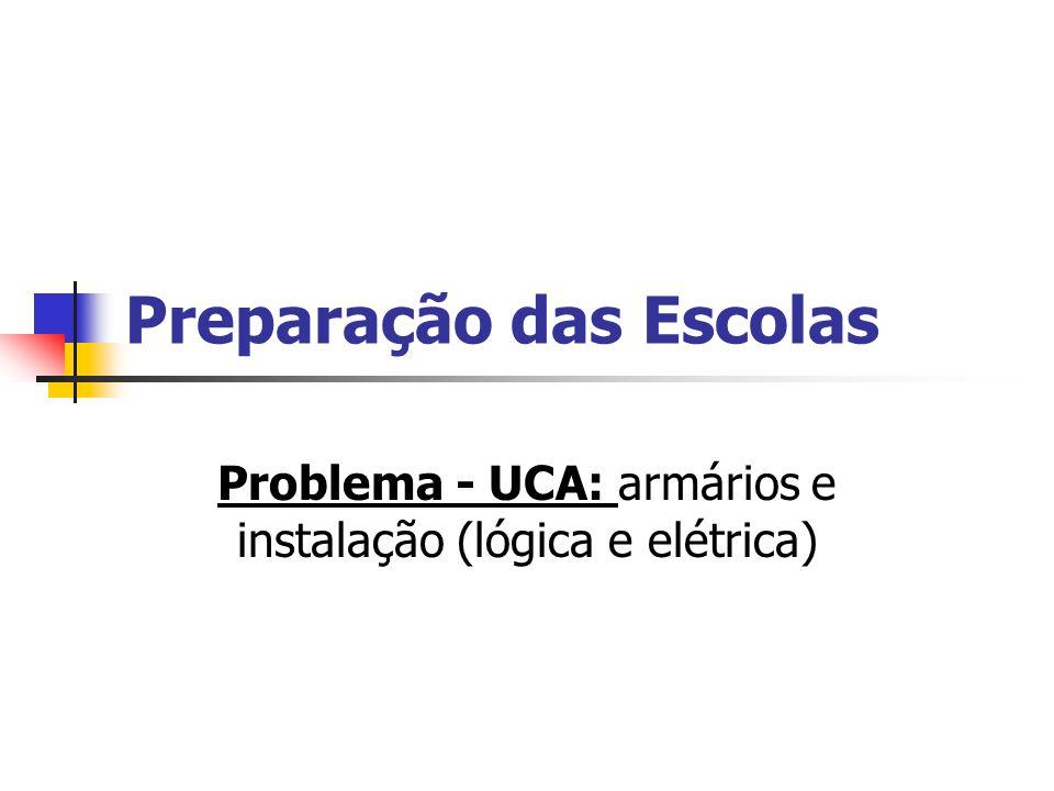 Preparação das Escolas Problema - UCA: armários e instalação (lógica e elétrica)