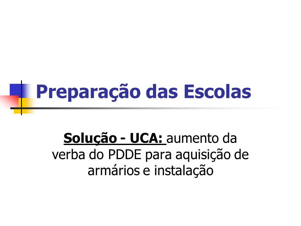 Preparação das Escolas Solução - UCA: aumento da verba do PDDE para aquisição de armários e instalação
