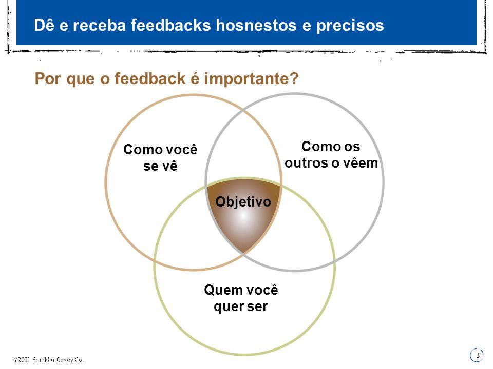 ©2002 Franklin Covey Co.3 Por que o feedback é importante.