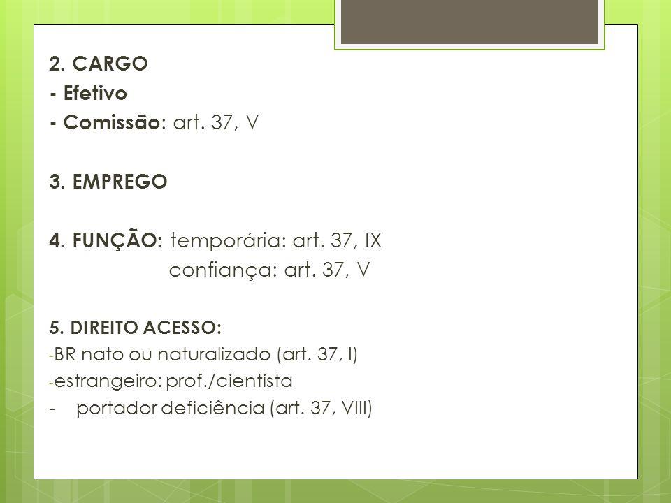 6.CONCURSO (art. 37, II): - provas/ provas e títulos - validade(art.