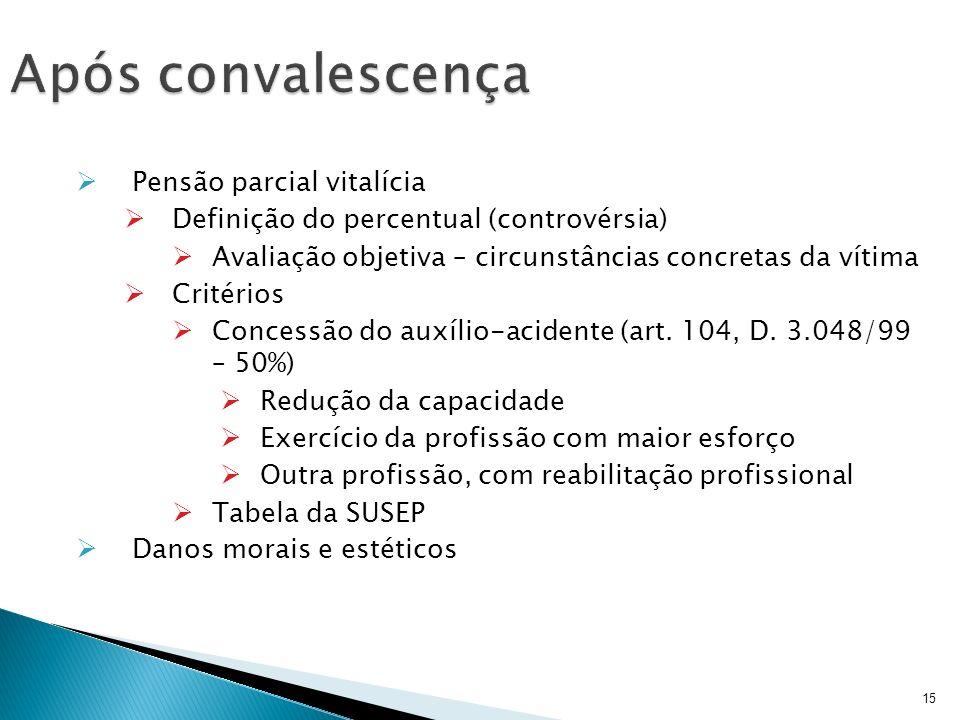 15 Pensão parcial vitalícia Definição do percentual (controvérsia) Avaliação objetiva – circunstâncias concretas da vítima Critérios Concessão do auxí