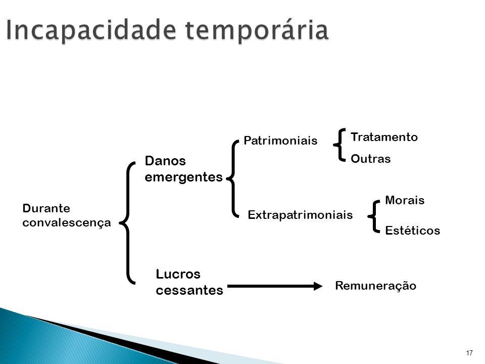 17 Patrimoniais Danos emergentes Tratamento Outras Lucros cessantes Remuneração Durante convalescença Morais Extrapatrimoniais Estéticos