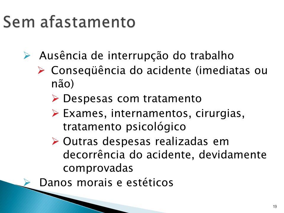 19 Ausência de interrupção do trabalho Conseqüência do acidente (imediatas ou não) Despesas com tratamento Exames, internamentos, cirurgias, tratament