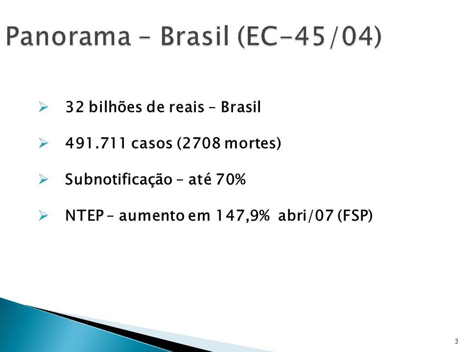 32 bilhões de reais – Brasil 491.711 casos (2708 mortes) Subnotificação – até 70% NTEP – aumento em 147,9% abri/07 (FSP) 3