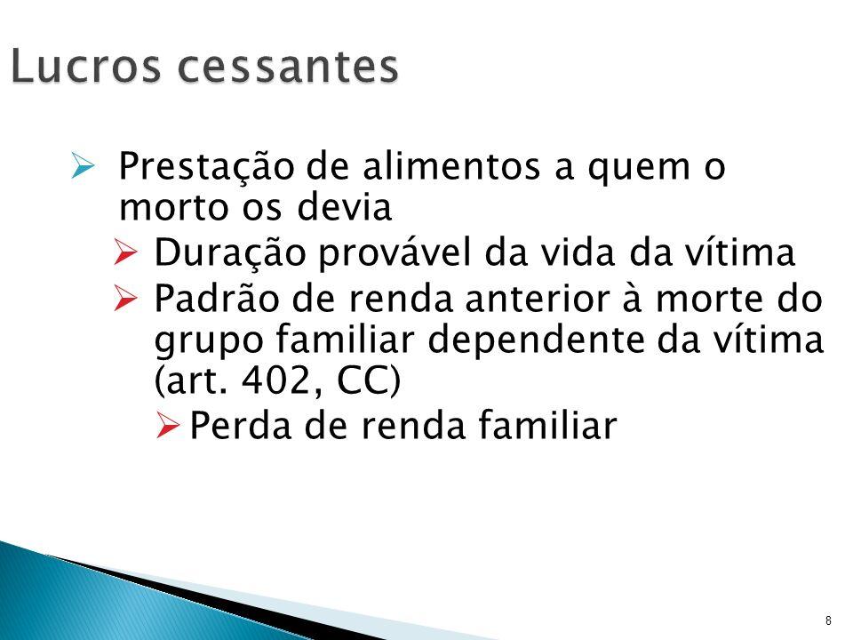 8 Prestação de alimentos a quem o morto os devia Duração provável da vida da vítima Padrão de renda anterior à morte do grupo familiar dependente da v