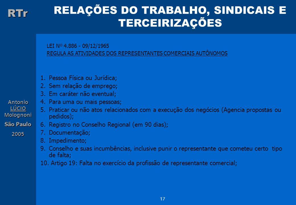 RELAÇÕES DO TRABALHO, SINDICAIS E TERCEIRIZAÇÕES RTr Antonio LÚCIO Molognoni São Paulo 2005 17 1.Pessoa Física ou Jurídica; 2.Sem relação de emprego;