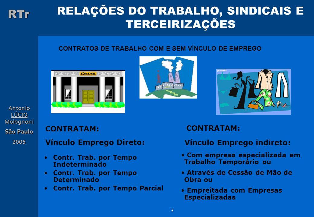 RELAÇÕES DO TRABALHO, SINDICAIS E TERCEIRIZAÇÕES RTr Antonio LÚCIO Molognoni São Paulo 2005 44 DOCUMENTAÇÃO TRABALHISTA E PREVIDENCIÁRIA (INSS) - EMPREGADO TEMPORÁRIO Registro Ministério do Trabalho da Empresa.