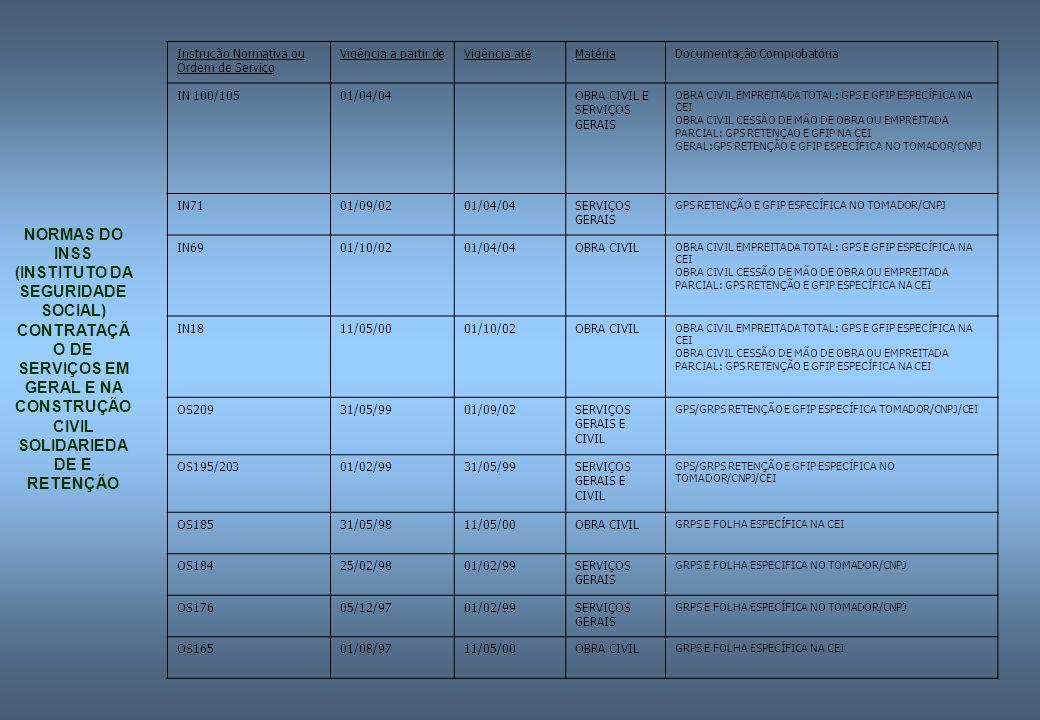 RELAÇÕES DO TRABALHO, SINDICAIS E TERCEIRIZAÇÕES RTr Antonio LÚCIO Molognoni São Paulo 2005 39 NORMAS DO INSS (INSTITUTO DA SEGURIDADE SOCIAL) CONTRAT