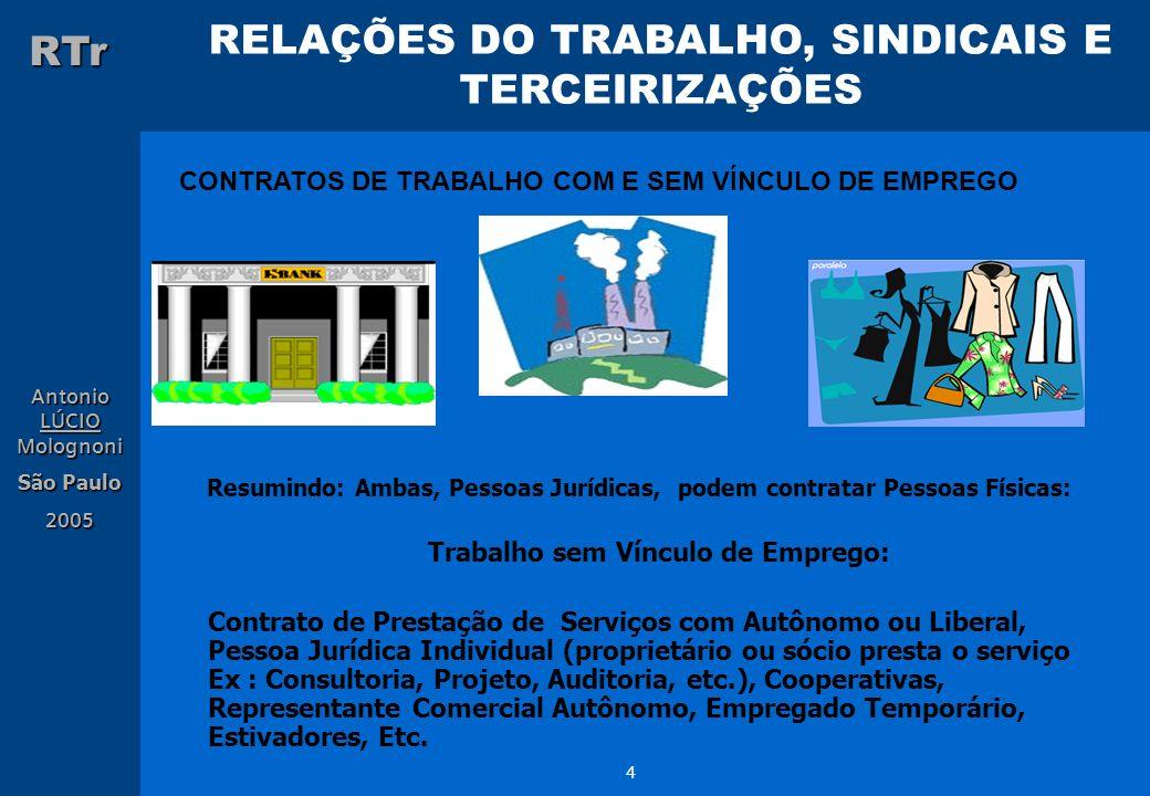 RELAÇÕES DO TRABALHO, SINDICAIS E TERCEIRIZAÇÕES RTr Antonio LÚCIO Molognoni São Paulo 2005 5 CONTRATO DE PRESTAÇÃO DE SERVIÇOS ENTRE EMPRESAS CESSÃO DE MÃO DE OBRA E EMPREITADAS Neste relacionamento podem existir todas as modalidades de contrato de Trabalho COM e SEM Vínculo de Emprego, Direto e Indireto.
