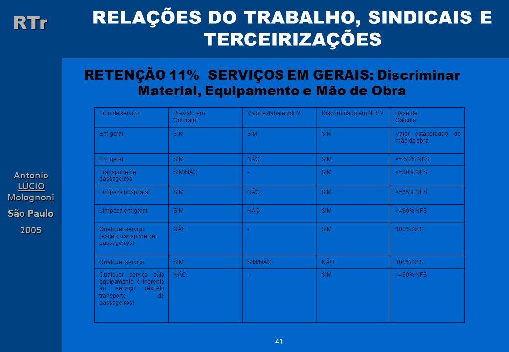 RELAÇÕES DO TRABALHO, SINDICAIS E TERCEIRIZAÇÕES RTr Antonio LÚCIO Molognoni São Paulo 2005 41 RETENÇÃO 11% SERVIÇOS EM GERAIS: Discriminar Material,