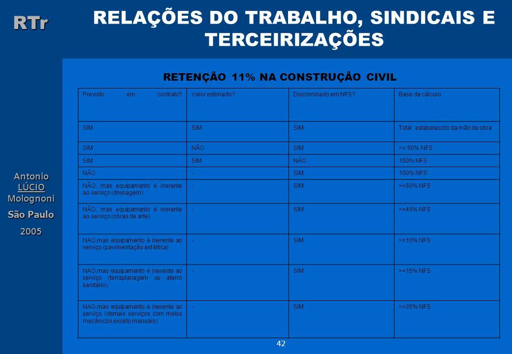 RELAÇÕES DO TRABALHO, SINDICAIS E TERCEIRIZAÇÕES RTr Antonio LÚCIO Molognoni São Paulo 2005 42 RETENÇÃO 11% NA CONSTRUÇÃO CIVIL Previsto em contrato?V