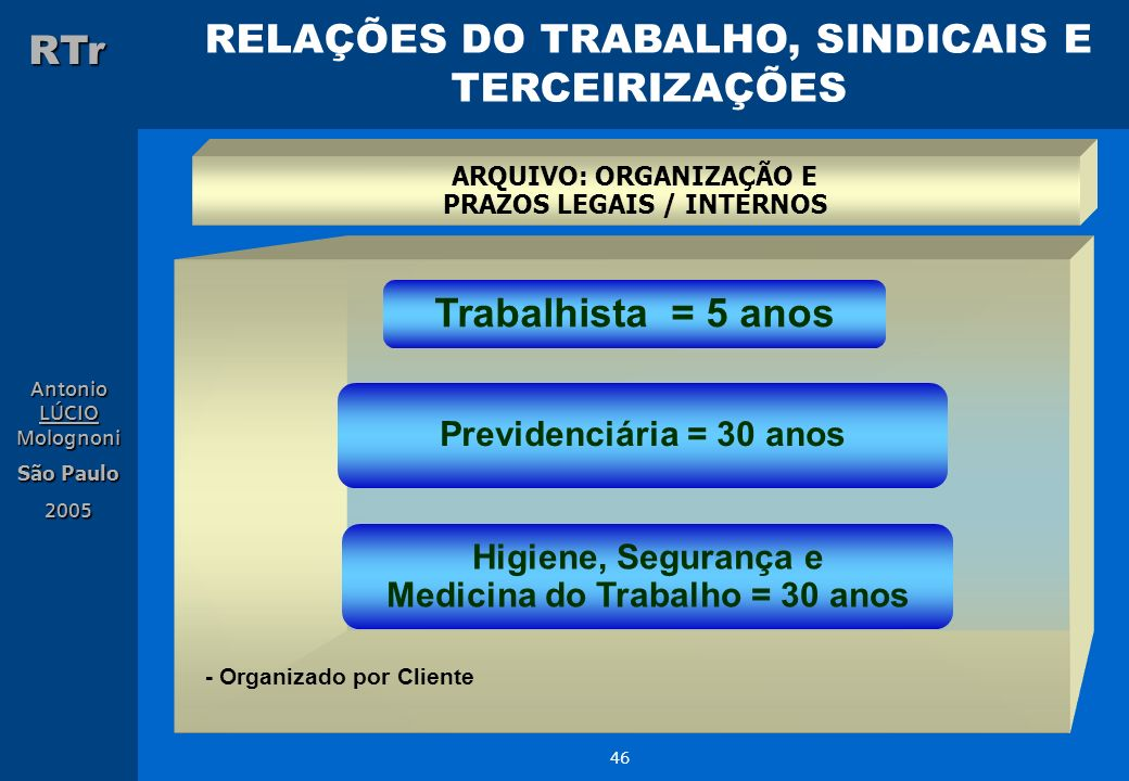 RELAÇÕES DO TRABALHO, SINDICAIS E TERCEIRIZAÇÕES RTr Antonio LÚCIO Molognoni São Paulo 2005 46 ARQUIVO: ORGANIZAÇÃO E PRAZOS LEGAIS / INTERNOS Trabalh