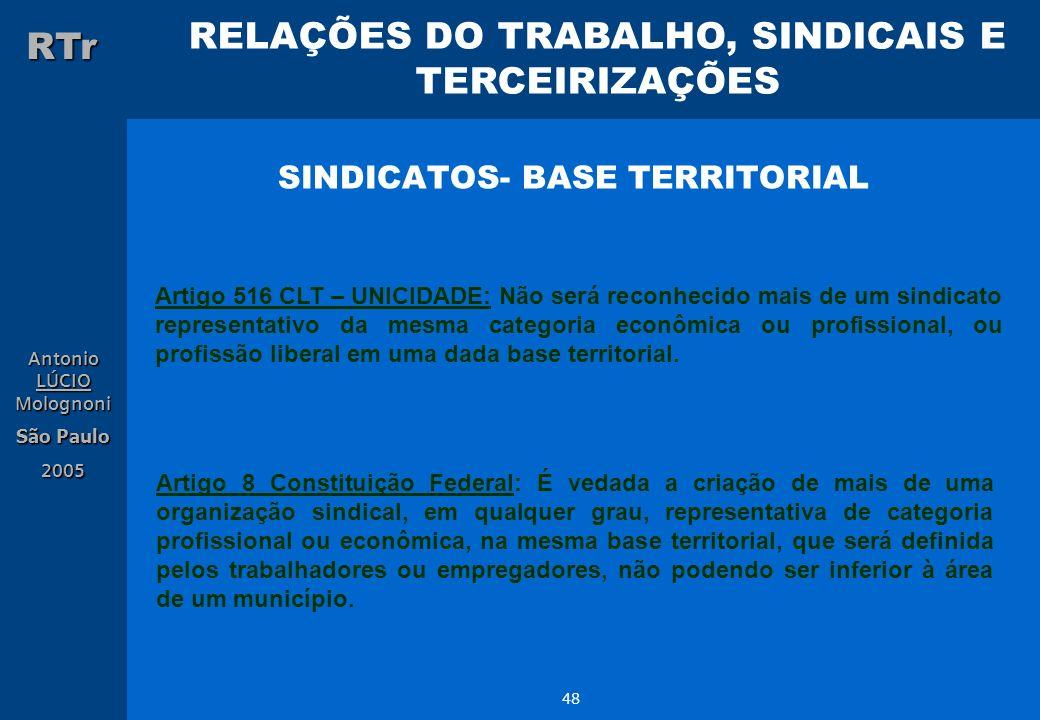 RELAÇÕES DO TRABALHO, SINDICAIS E TERCEIRIZAÇÕES RTr Antonio LÚCIO Molognoni São Paulo 2005 48 SINDICATOS- BASE TERRITORIAL Artigo 516 CLT – UNICIDADE