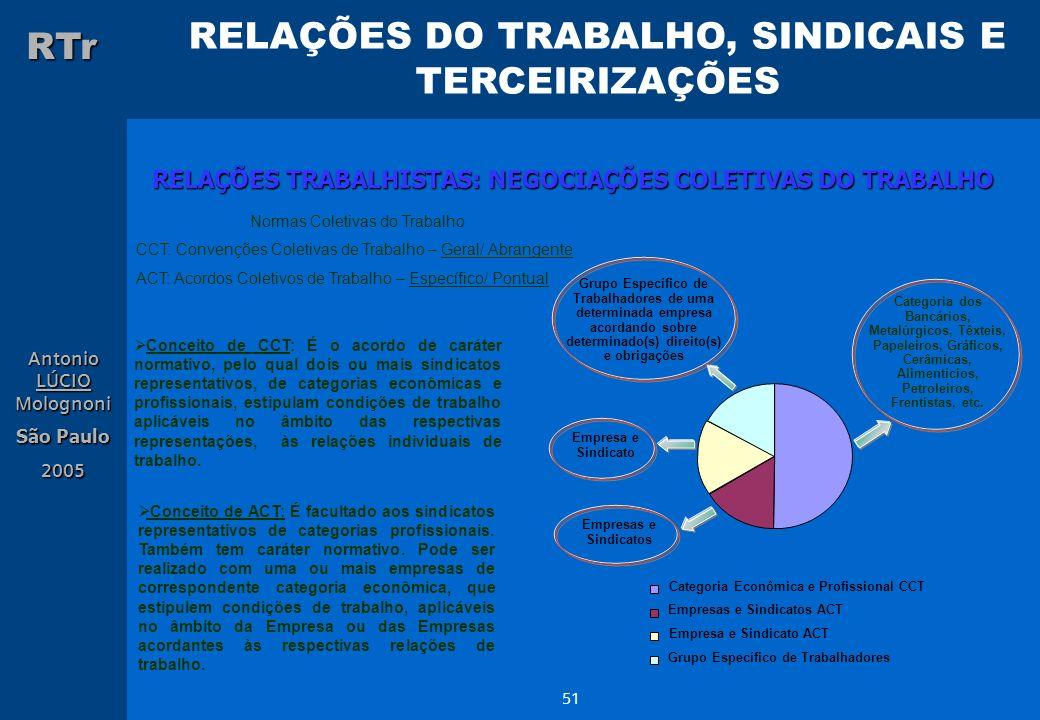 RELAÇÕES DO TRABALHO, SINDICAIS E TERCEIRIZAÇÕES RTr Antonio LÚCIO Molognoni São Paulo 2005 51 RELAÇÕES TRABALHISTAS: NEGOCIAÇÕES COLETIVAS DO TRABALH