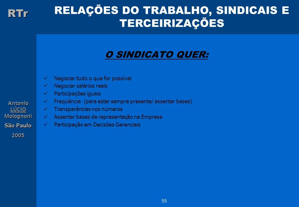 RELAÇÕES DO TRABALHO, SINDICAIS E TERCEIRIZAÇÕES RTr Antonio LÚCIO Molognoni São Paulo 2005 55 O SINDICATO QUER: Negociar tudo o que for possível Nego