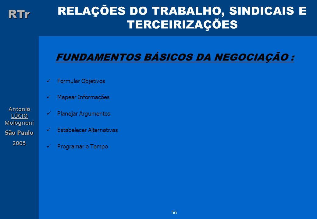 RELAÇÕES DO TRABALHO, SINDICAIS E TERCEIRIZAÇÕES RTr Antonio LÚCIO Molognoni São Paulo 2005 56 FUNDAMENTOS BÁSICOS DA NEGOCIAÇÃO : Formular Objetivos