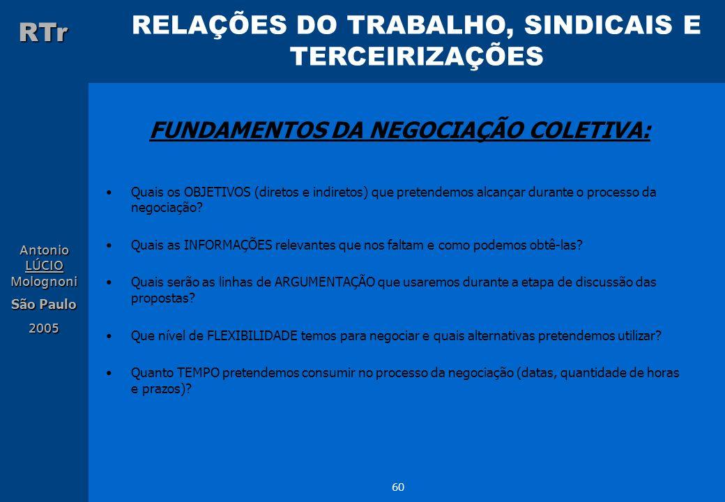 RELAÇÕES DO TRABALHO, SINDICAIS E TERCEIRIZAÇÕES RTr Antonio LÚCIO Molognoni São Paulo 2005 60 FUNDAMENTOS DA NEGOCIAÇÃO COLETIVA: Quais os OBJETIVOS