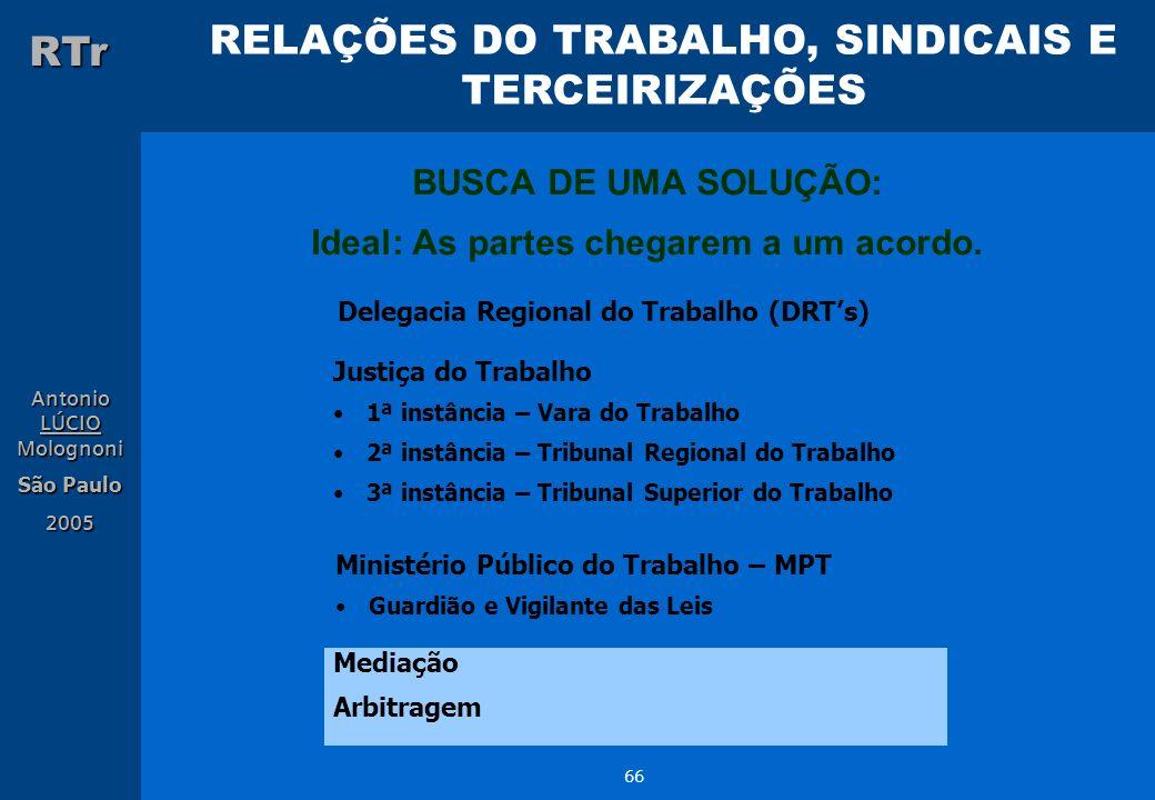 RELAÇÕES DO TRABALHO, SINDICAIS E TERCEIRIZAÇÕES RTr Antonio LÚCIO Molognoni São Paulo 2005 66 BUSCA DE UMA SOLUÇÃO: Ideal: As partes chegarem a um ac