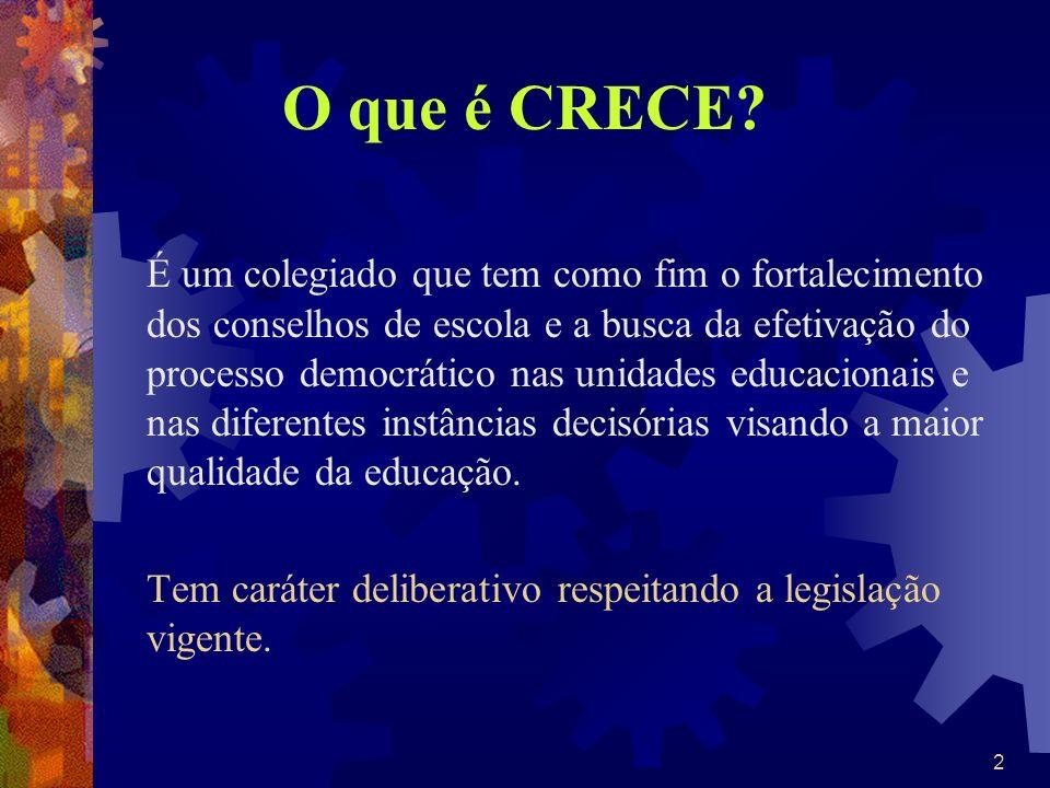 2 O que é CRECE? É um colegiado que tem como fim o fortalecimento dos conselhos de escola e a busca da efetivação do processo democrático nas unidades