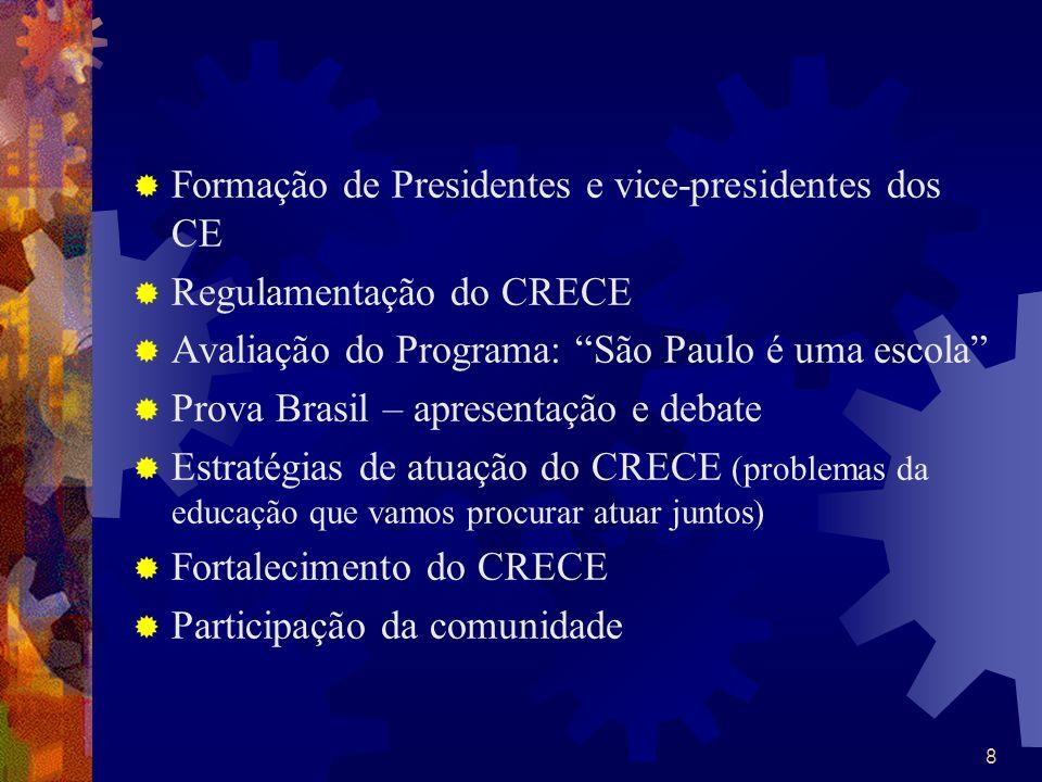 8 Formação de Presidentes e vice-presidentes dos CE Regulamentação do CRECE Avaliação do Programa: São Paulo é uma escola Prova Brasil – apresentação