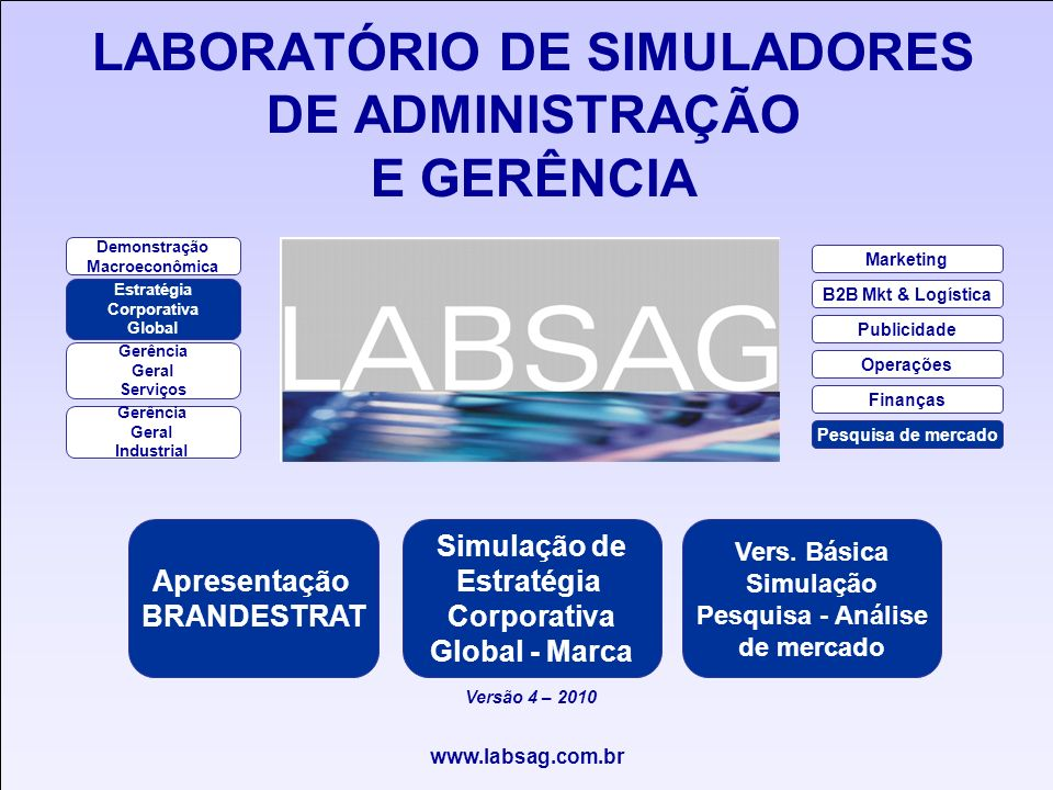 www.labsag.com.br LABORATÓRIO DE SIMULADORES DE ADMINISTRAÇÃO E GERÊNCIA Versão 4 – 2010 Apresentação BRANDESTRAT Simulação de Estratégia Corporativa