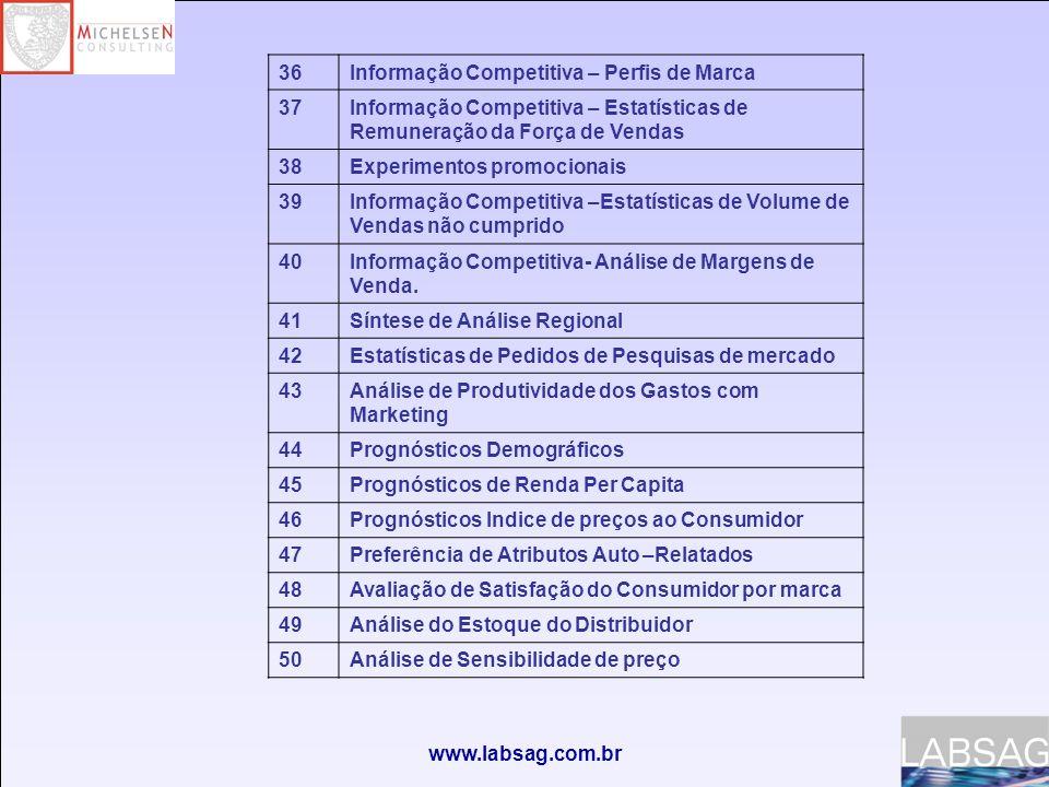 www.labsag.com.br 36 Informação Competitiva – Perfis de Marca 37 Informação Competitiva – Estatísticas de Remuneração da Força de Vendas 38 Experiment