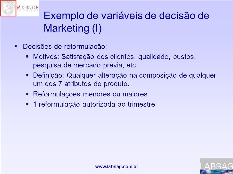 www.labsag.com.br Exemplo de variáveis de decisão de Marketing (I) Decisões de reformulação: Motivos: Satisfação dos clientes, qualidade, custos, pesquisa de mercado prévia, etc.