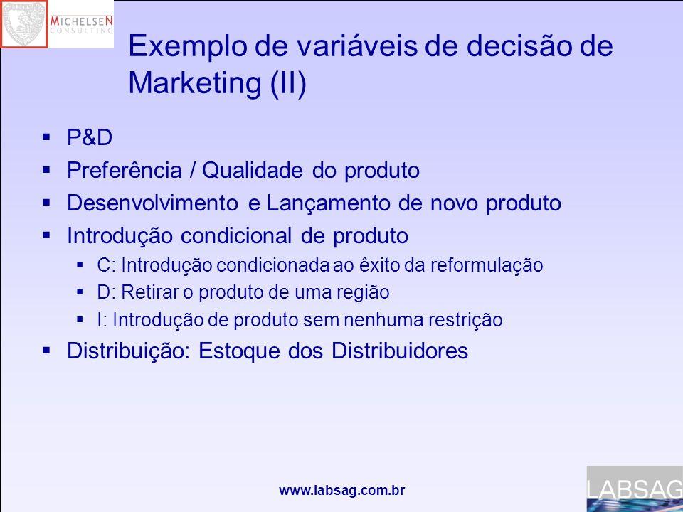 www.labsag.com.br Exemplo de variáveis de decisão de Marketing (II) P&D Preferência / Qualidade do produto Desenvolvimento e Lançamento de novo produt