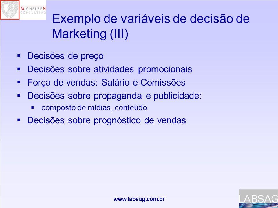 www.labsag.com.br Exemplo de variáveis de decisão de Marketing (III) Decisões de preço Decisões sobre atividades promocionais Força de vendas: Salário e Comissões Decisões sobre propaganda e publicidade: composto de mídias, conteúdo Decisões sobre prognóstico de vendas