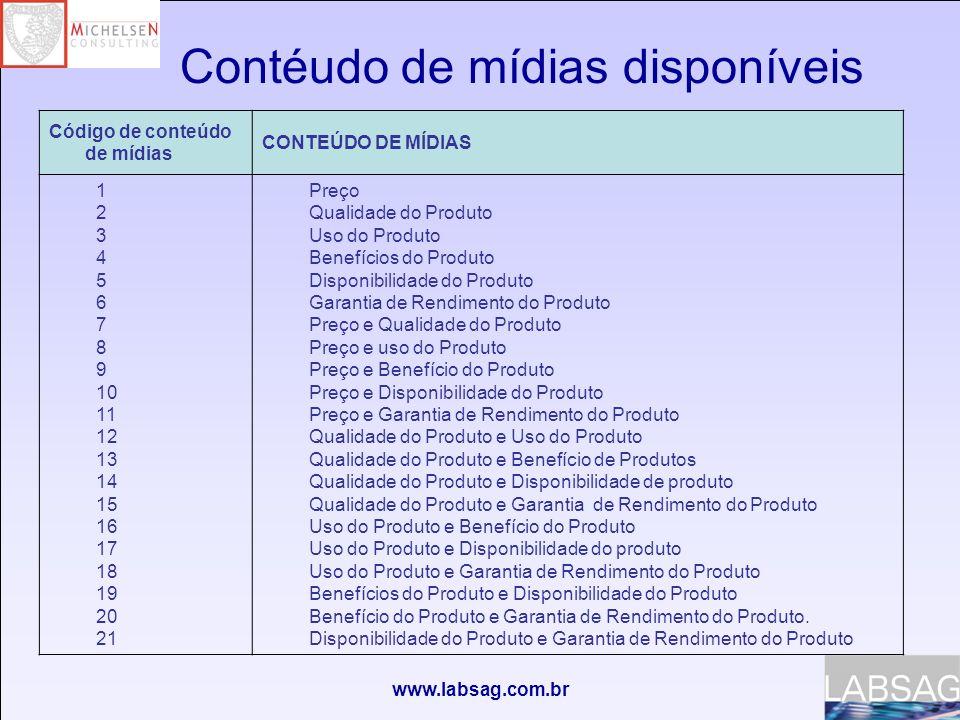 www.labsag.com.br Contéudo de mídias disponíveis Código de conteúdo de mídias CONTEÚDO DE MÍDIAS 1 2 3 4 5 6 7 8 9 10 11 12 13 14 15 16 17 18 19 20 21