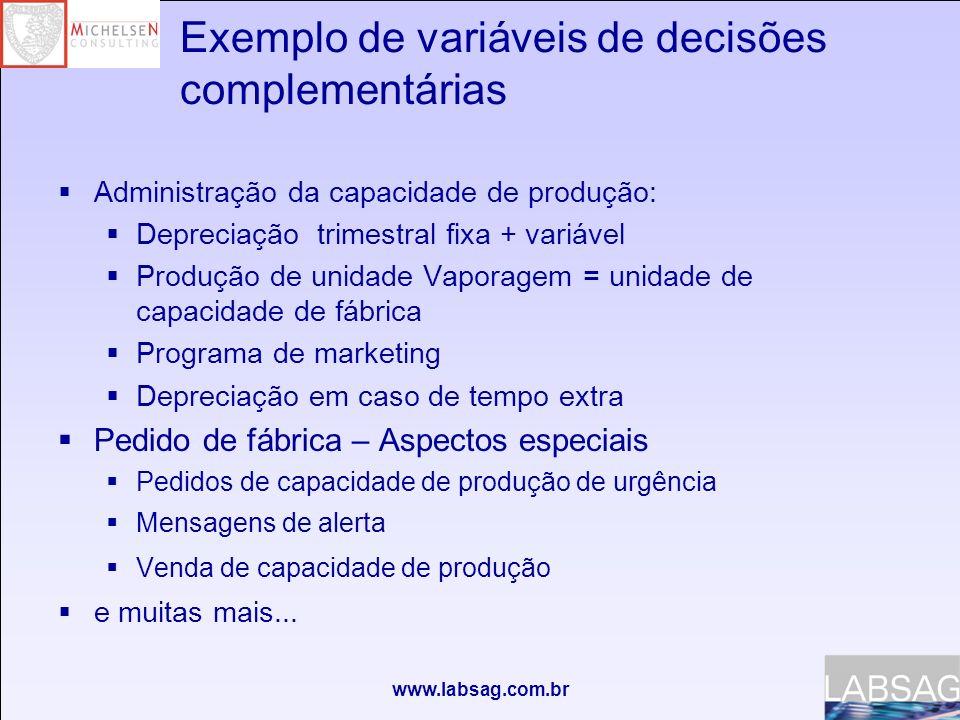 www.labsag.com.br Exemplo de variáveis de decisões complementárias Administração da capacidade de produção: Depreciação trimestral fixa + variável Pro