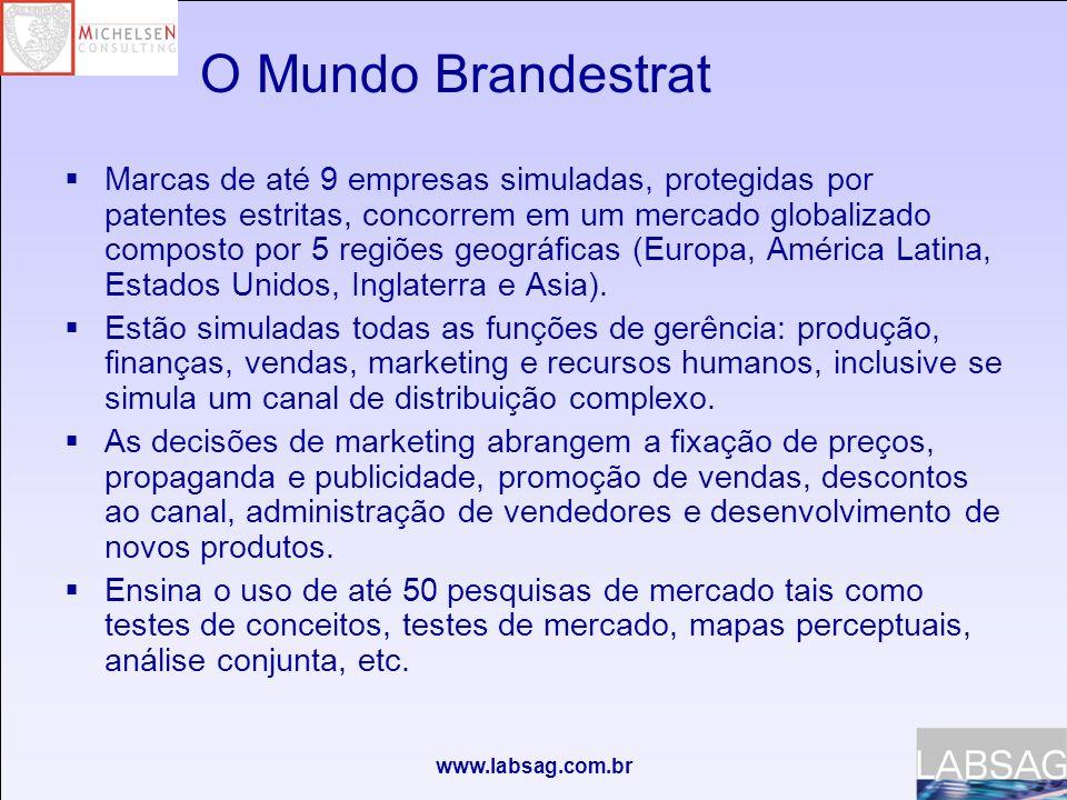 www.labsag.com.br O Mundo Brandestrat Marcas de até 9 empresas simuladas, protegidas por patentes estritas, concorrem em um mercado globalizado composto por 5 regiões geográficas (Europa, América Latina, Estados Unidos, Inglaterra e Asia).
