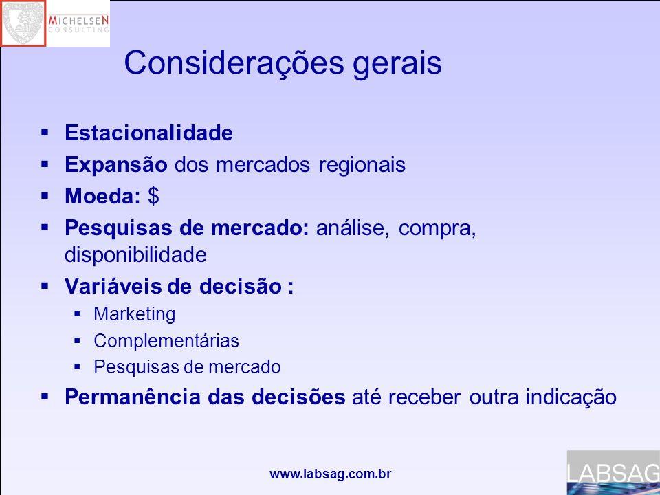 www.labsag.com.br Considerações gerais Estacionalidade Expansão dos mercados regionais Moeda: $ Pesquisas de mercado: análise, compra, disponibilidade