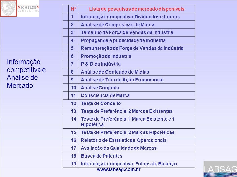 www.labsag.com.br NºLista de pesquisas de mercado disponíveis 1 Informação competitiva-Dividendos e Lucros 2 Análise de Composição de Marca 3 Tamanho