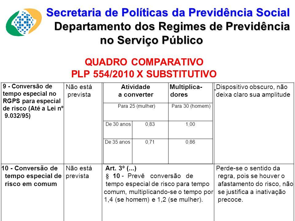 QUADRO COMPARATIVO PLP 554/2010 X SUBSTITUTIVO 9 - Conversão de tempo especial no RGPS para especial de risco (Até a Lei nº 9.032/95) Não está previst