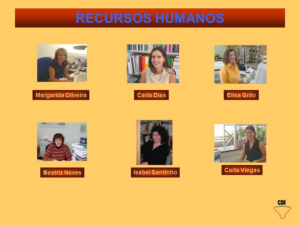 RECURSOS HUMANOS Carla Dias Beatriz Neves Elisa Grilo Isabel Santinho Carla Viegas Margarida Oliveira