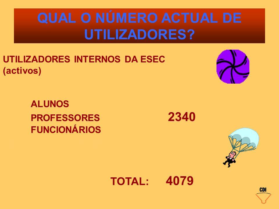 QUAL O NÚMERO ACTUAL DE UTILIZADORES? UTILIZADORES INTERNOS DA ESEC (activos) ALUNOS PROFESSORES 2340 FUNCIONÁRIOS UTILIZADORES EXTERNOS 1739 TOTAL: 4