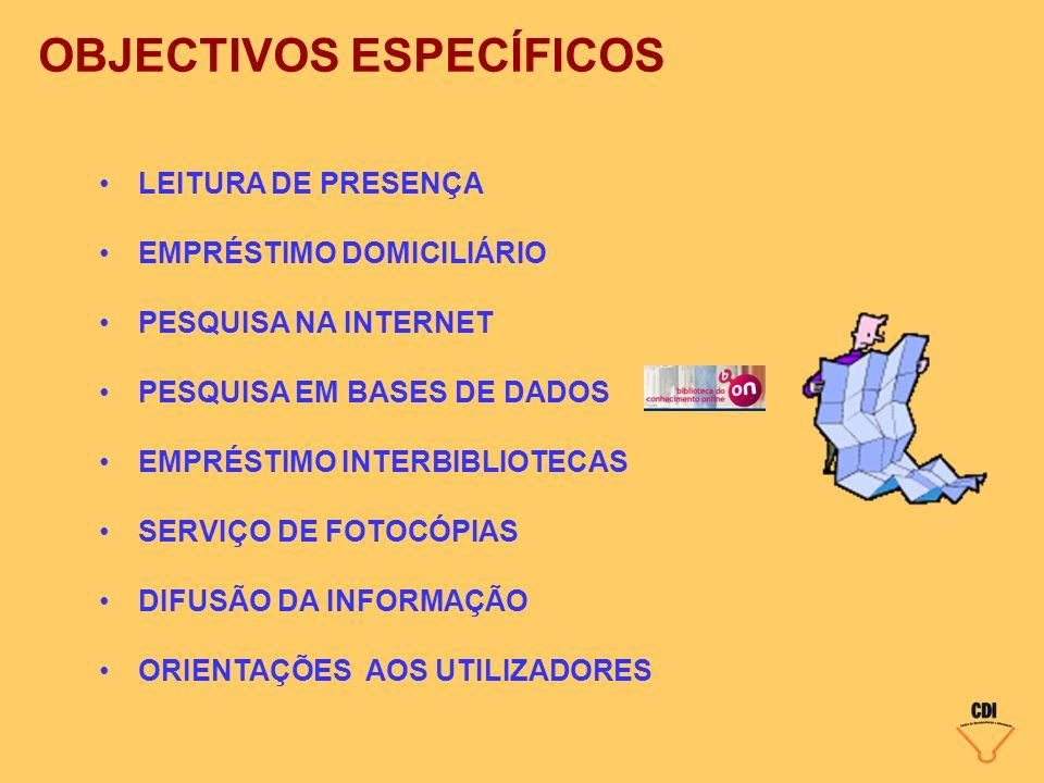 LEITURA DE PRESENÇA EMPRÉSTIMO DOMICILIÁRIO PESQUISA NA INTERNET PESQUISA EM BASES DE DADOS EMPRÉSTIMO INTERBIBLIOTECAS SERVIÇO DE FOTOCÓPIAS DIFUSÃO