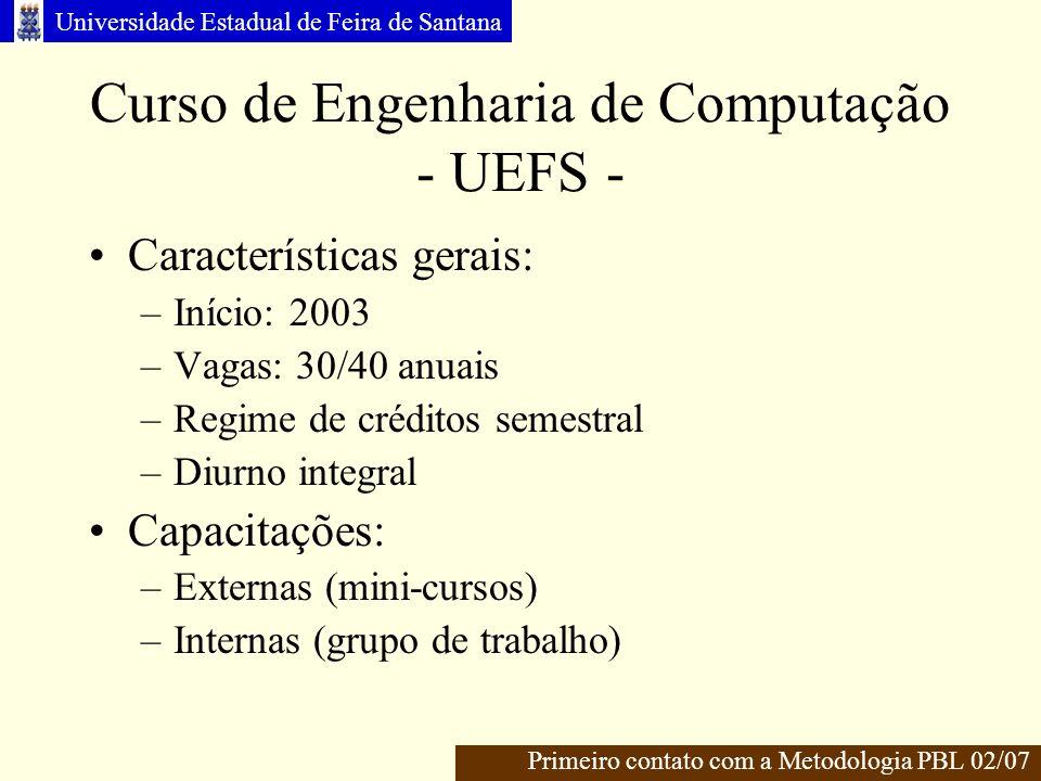 Universidade Estadual de Feira de Santana Alunos (2/4) Alguns depoimentos 06/08 O PBL é uma metodologia, que ao meu ver, se encaixa perfeitamente ao curso de Eng.