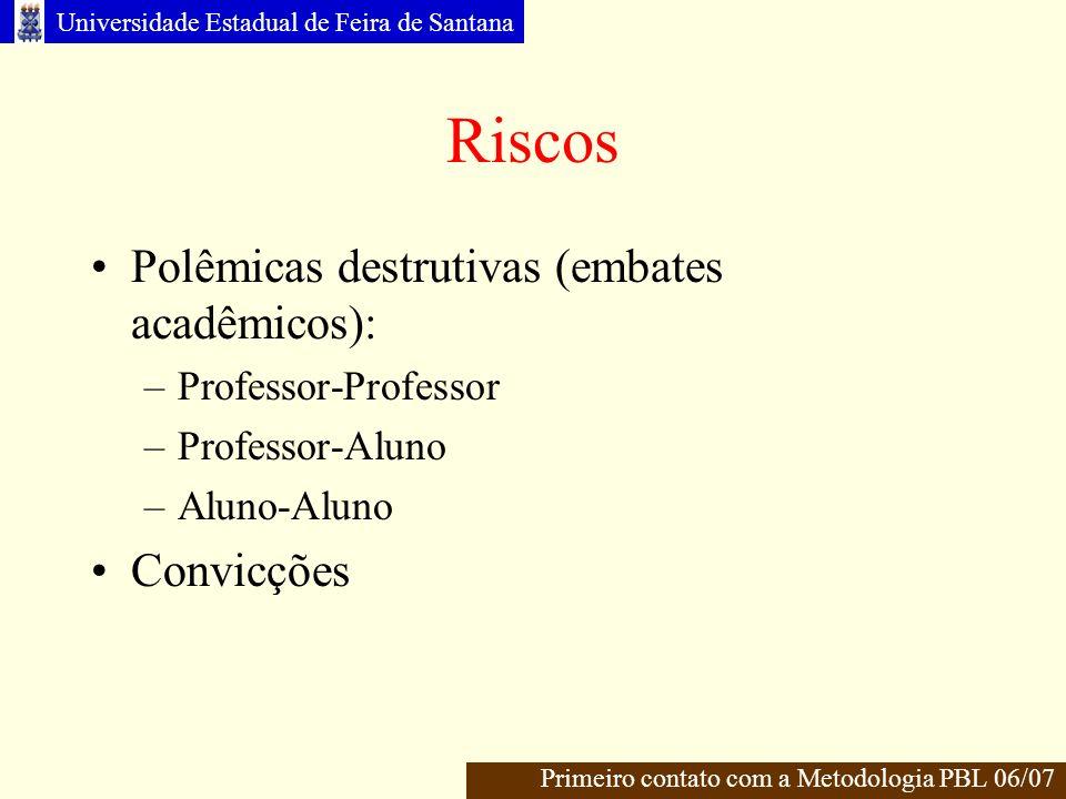 Universidade Estadual de Feira de Santana Sobre PBL BOUND, D.; FELETTI, G.