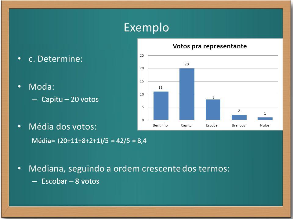 Exemplo c. Determine: Moda: – Capitu – 20 votos Média dos votos: Mediana, seguindo a ordem crescente dos termos: – Escobar – 8 votos Média= (20+11+8+2