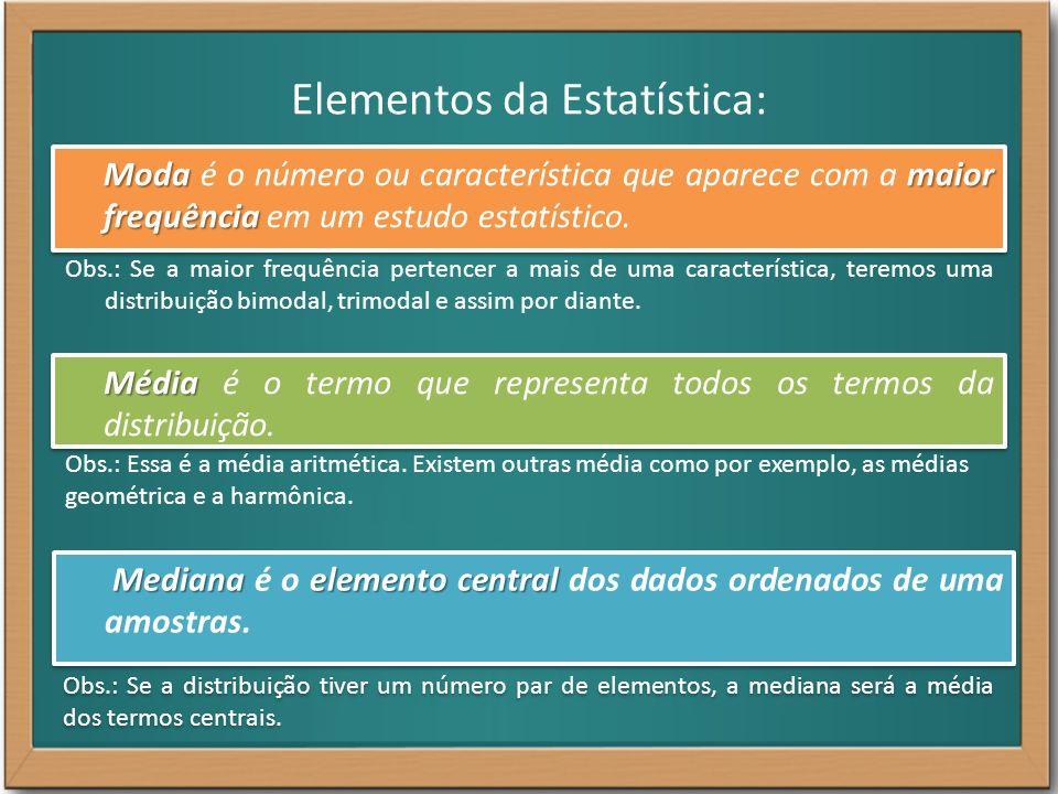 Elementos da Estatística: Modamaior frequência Moda é o número ou característica que aparece com a maior frequência em um estudo estatístico. Obs.: Se