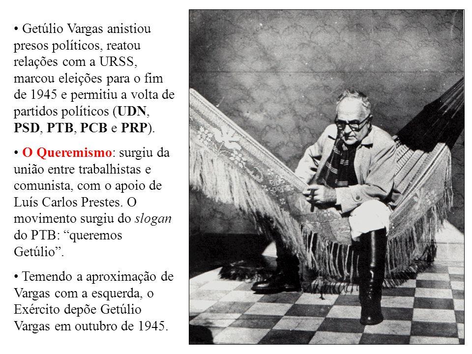 Getúlio Vargas anistiou presos políticos, reatou relações com a URSS, marcou eleições para o fim de 1945 e permitiu a volta de partidos políticos (UDN