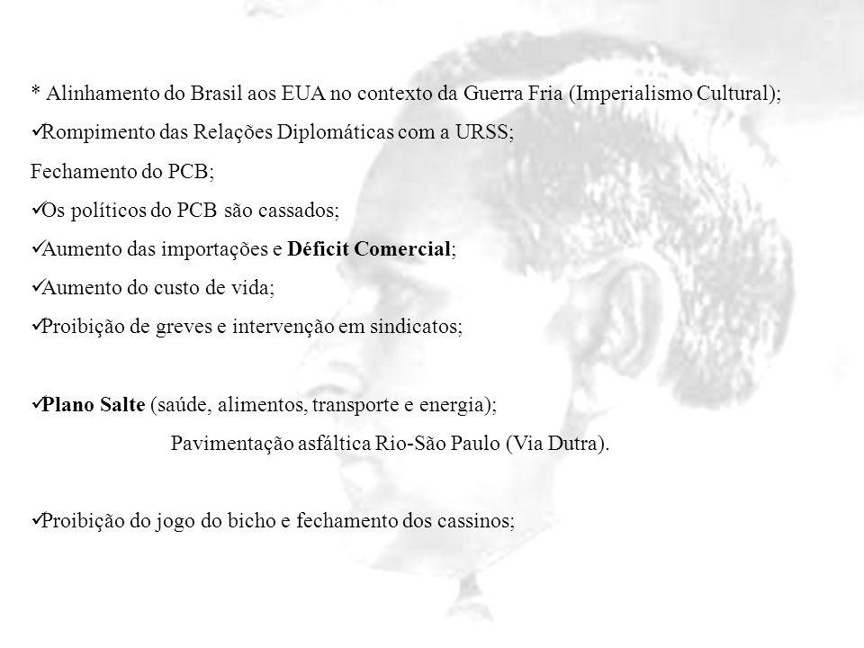 * Alinhamento do Brasil aos EUA no contexto da Guerra Fria (Imperialismo Cultural); Rompimento das Relações Diplomáticas com a URSS; Fechamento do PCB