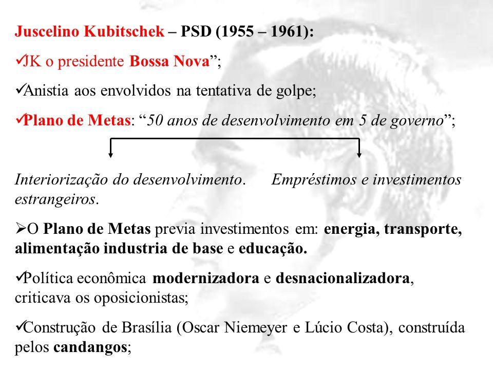 Juscelino Kubitschek – PSD (1955 – 1961): JK o presidente Bossa Nova; Anistia aos envolvidos na tentativa de golpe; Plano de Metas: 50 anos de desenvo
