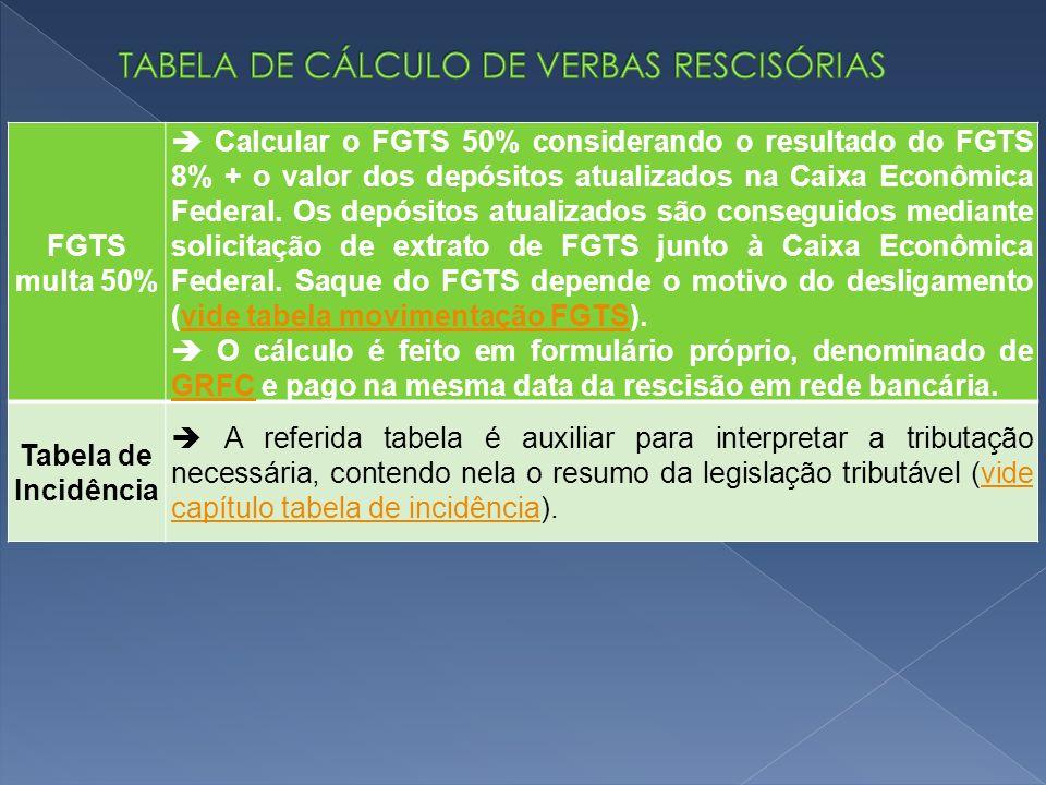 FGTS multa 50% Calcular o FGTS 50% considerando o resultado do FGTS 8% + o valor dos depósitos atualizados na Caixa Econômica Federal.